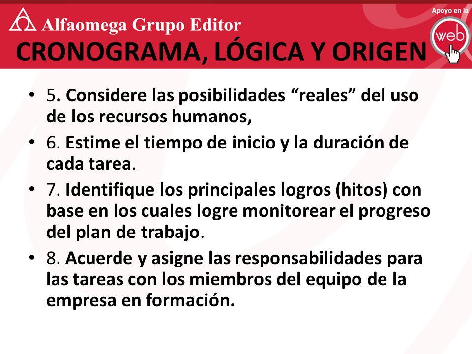 CRONOGRAMA, LÓGICA Y ORIGEN 5. Considere las posibilidades reales del uso de los recursos humanos, 6. Estime el tiempo de inicio y la duración de cada