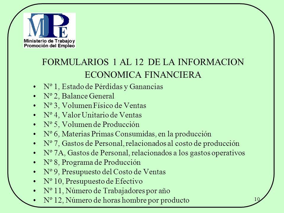 10 FORMULARIOS 1 AL 12 DE LA INFORMACION ECONOMICA FINANCIERA Nº 1, Estado de Pérdidas y Ganancias Nº 2, Balance General Nº 3, Volumen Físico de Venta