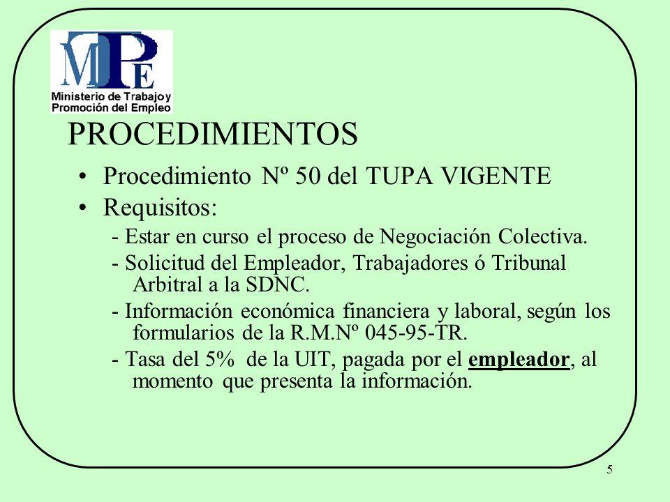 5 PROCEDIMIENTOS Procedimiento Nº 50 del TUPA VIGENTE Requisitos: - Estar en curso el proceso de Negociación Colectiva. - Solicitud del Empleador, Tra