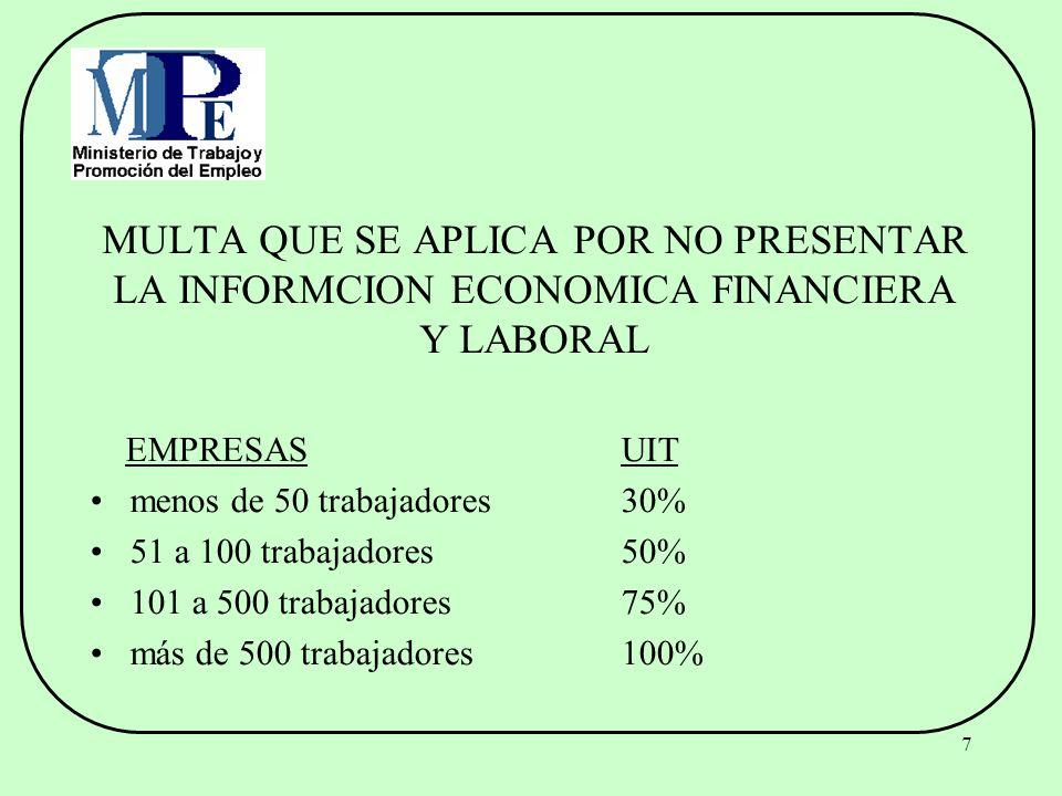 7 MULTA QUE SE APLICA POR NO PRESENTAR LA INFORMCION ECONOMICA FINANCIERA Y LABORAL EMPRESASUIT menos de 50 trabajadores 30% 51 a 100 trabajadores50%