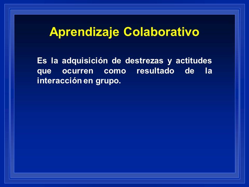 Aprendizaje Colaborativo Es la adquisición de destrezas y actitudes que ocurren como resultado de la interacción en grupo.
