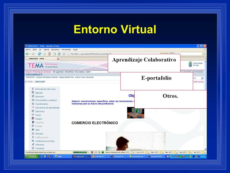 Entorno Virtual Aprendizaje Colaborativo E-portafolio Otros.