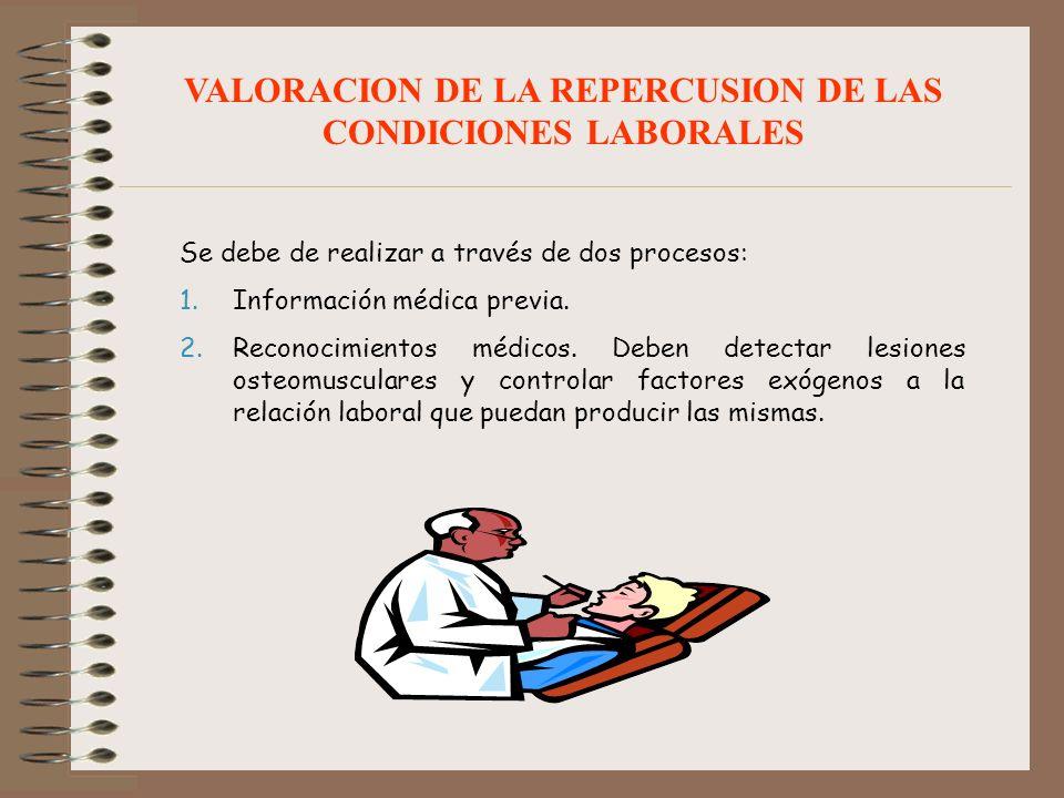 VALORACION DE LA REPERCUSION DE LAS CONDICIONES LABORALES Se debe de realizar a través de dos procesos: 1.Información médica previa. 2.Reconocimientos