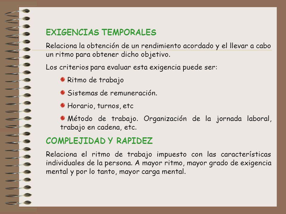 EXIGENCIAS TEMPORALES Relaciona la obtención de un rendimiento acordado y el llevar a cabo un ritmo para obtener dicho objetivo. Los criterios para ev