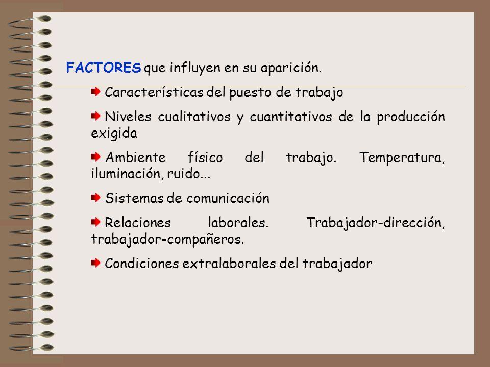 FACTORES que influyen en su aparición. Características del puesto de trabajo Niveles cualitativos y cuantitativos de la producción exigida Ambiente fí