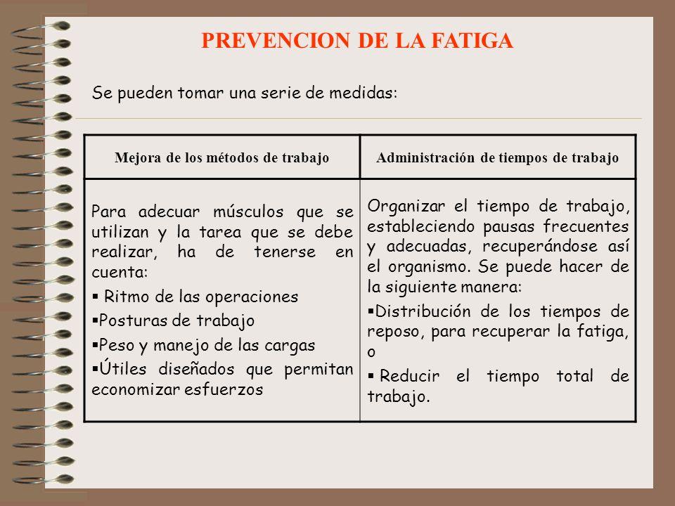 PREVENCION DE LA FATIGA Se pueden tomar una serie de medidas: Mejora de los métodos de trabajoAdministración de tiempos de trabajo Para adecuar múscul