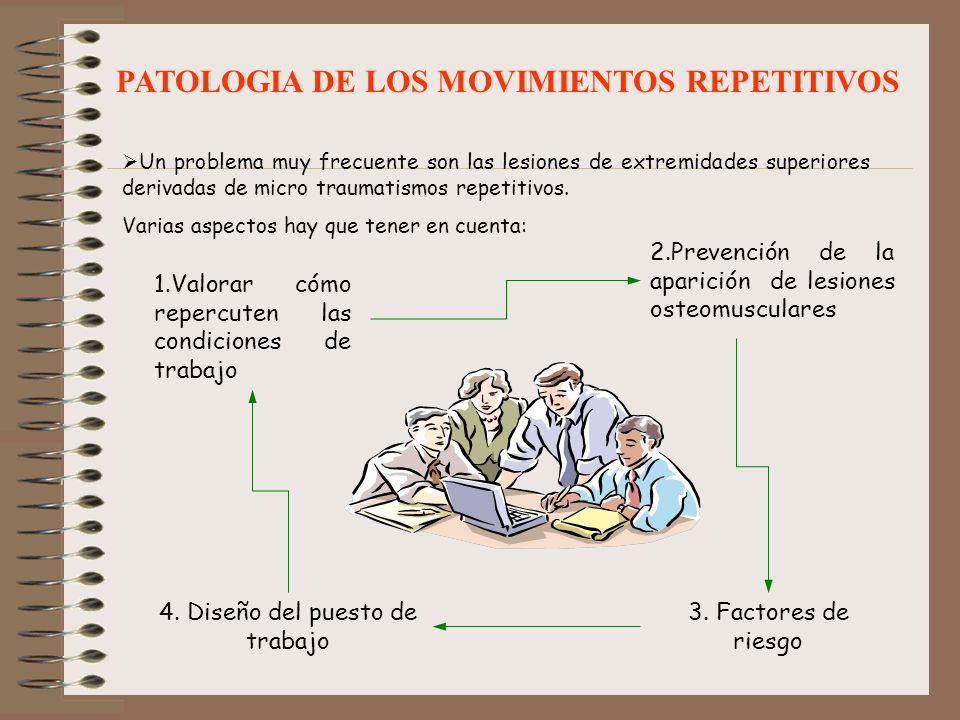 PATOLOGIA DE LOS MOVIMIENTOS REPETITIVOS Un problema muy frecuente son las lesiones de extremidades superiores derivadas de micro traumatismos repetit