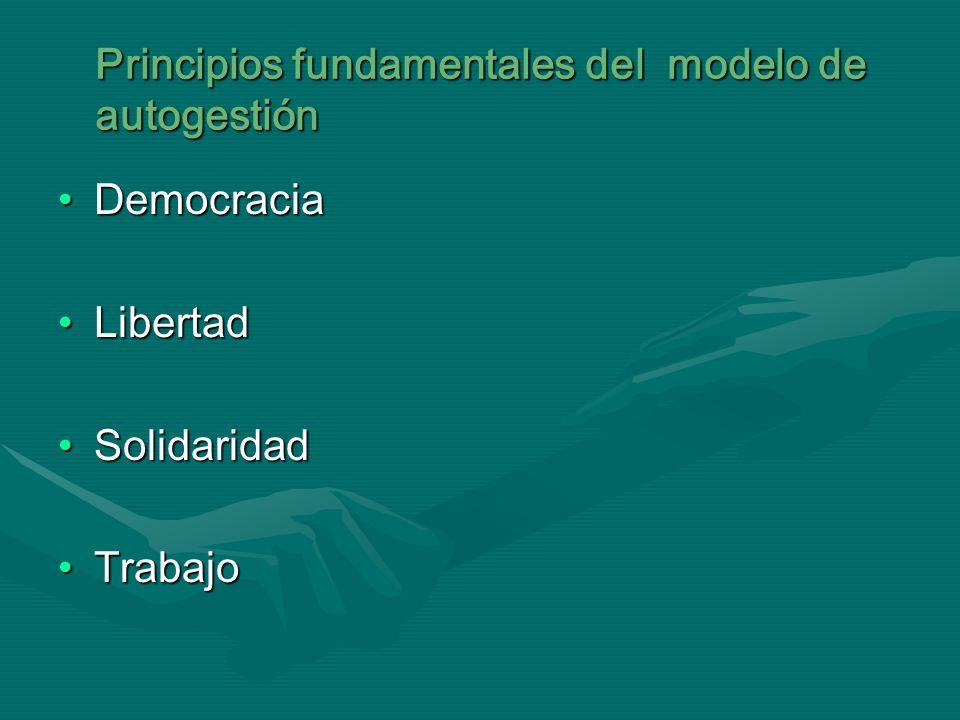 Principios fundamentales del modelo de autogestión DemocraciaDemocracia LibertadLibertad SolidaridadSolidaridad TrabajoTrabajo