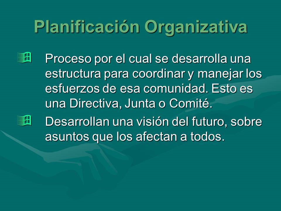 Planificación Organizativa Proceso por el cual se desarrolla una estructura para coordinar y manejar los esfuerzos de esa comunidad. Esto es una Direc