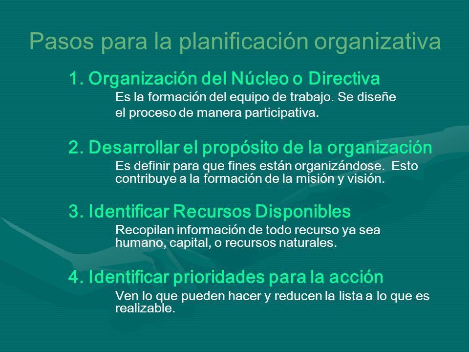 Pasos para la planificación organizativa 1. Organización del Núcleo o Directiva Es la formación del equipo de trabajo. Se diseñe el proceso de manera