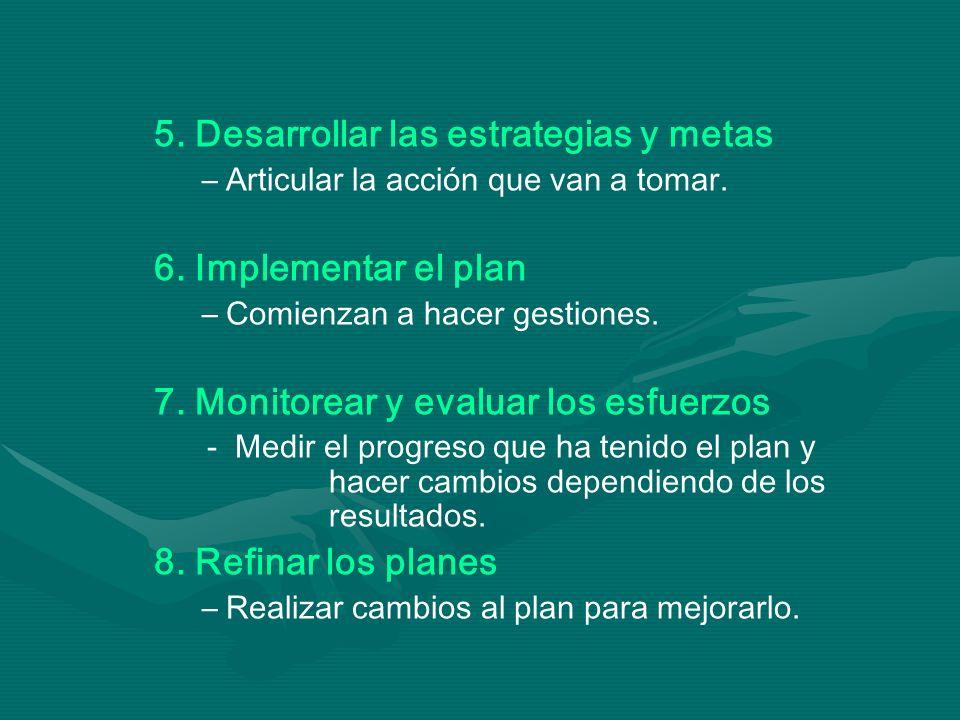 5. Desarrollar las estrategias y metas – –Articular la acción que van a tomar. 6. Implementar el plan – –Comienzan a hacer gestiones. 7. Monitorear y