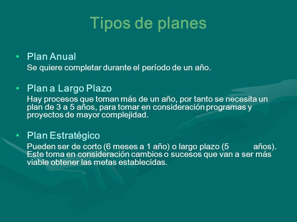 Tipos de planes Plan Anual Se quiere completar durante el período de un año. Plan a Largo Plazo Hay procesos que toman más de un año, por tanto se nec