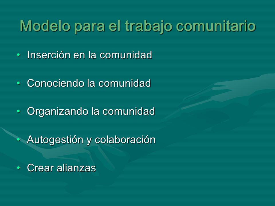 Modelo para el trabajo comunitario Inserción en la comunidadInserción en la comunidad Conociendo la comunidadConociendo la comunidad Organizando la co