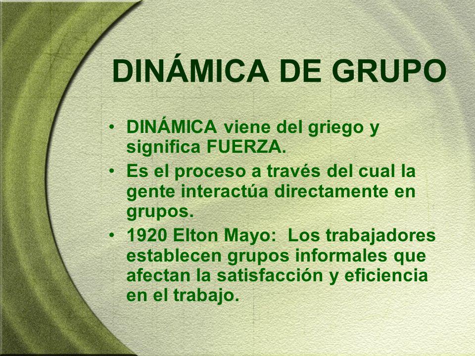 DINÁMICA DE GRUPO DINÁMICA viene del griego y significa FUERZA. Es el proceso a través del cual la gente interactúa directamente en grupos. 1920 Elton
