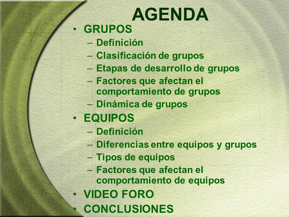 AGENDA GRUPOS –Definición –Clasificación de grupos –Etapas de desarrollo de grupos –Factores que afectan el comportamiento de grupos –Dinámica de grup