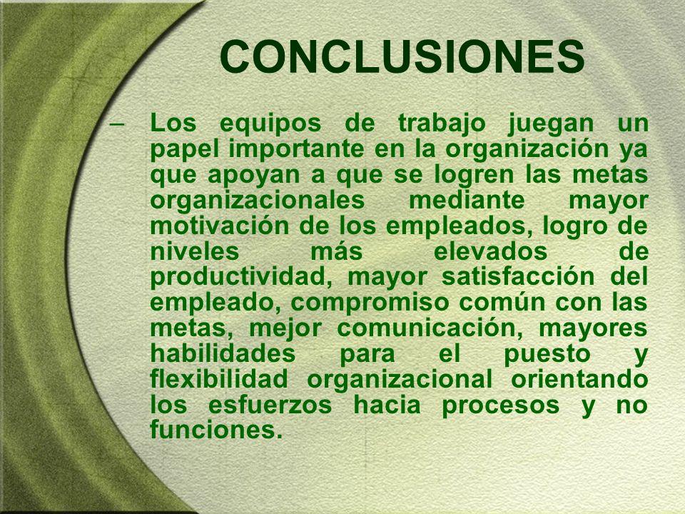 CONCLUSIONES –Los equipos de trabajo juegan un papel importante en la organización ya que apoyan a que se logren las metas organizacionales mediante m