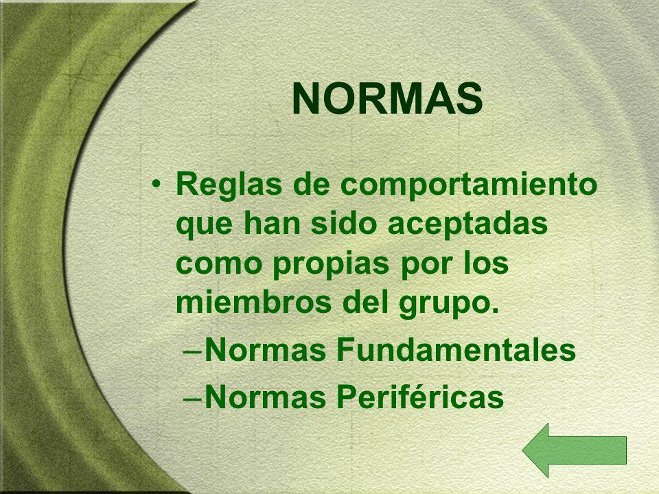 NORMAS Reglas de comportamiento que han sido aceptadas como propias por los miembros del grupo. –Normas Fundamentales –Normas Periféricas