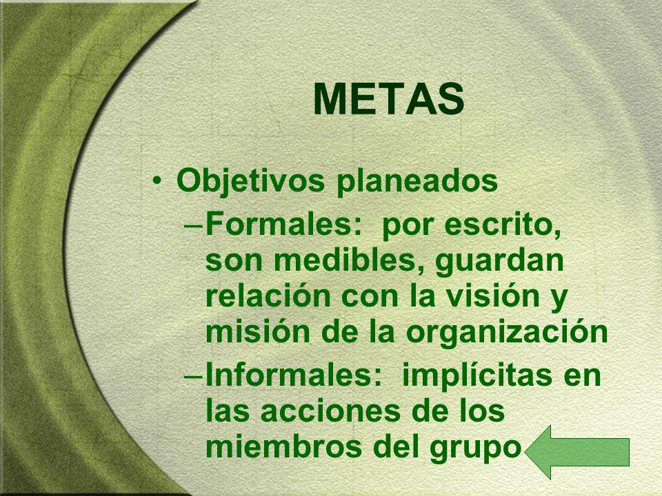 METAS Objetivos planeados –Formales: por escrito, son medibles, guardan relación con la visión y misión de la organización –Informales: implícitas en