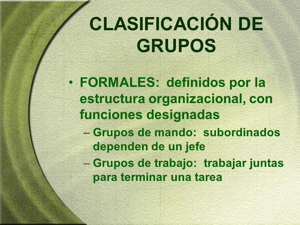 CLASIFICACIÓN DE GRUPOS FORMALES: definidos por la estructura organizacional, con funciones designadas –Grupos de mando: subordinados dependen de un j