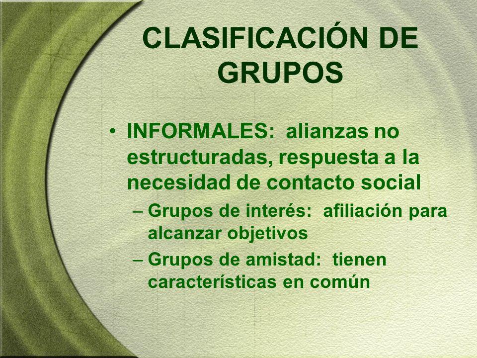 CLASIFICACIÓN DE GRUPOS INFORMALES: alianzas no estructuradas, respuesta a la necesidad de contacto social –Grupos de interés: afiliación para alcanza