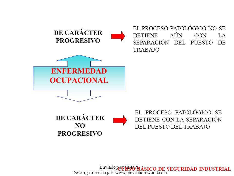 Enviado por: CEDPE Descarga ofrecida por: www.prevention-world.com ENFERMEDAD OCUPACIONAL DE CARÁCTER PROGRESIVO DE CARÁCTER NO PROGRESIVO EL PROCESO