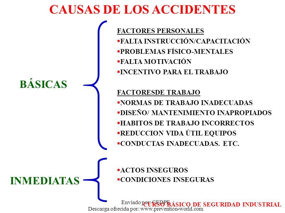 Enviado por: CEDPE Descarga ofrecida por: www.prevention-world.com CONDICIÓN INSEGURA CUALQUIER SITUACIÓN O CARACTERÍSTICA FÍSICA O AMBIENTAL PREVISIBLE QUE SE DESVÍA DE AQUELLA QUE ES ACEPTABLE, NORMAL O CORRECTA, CAPAZ DE PRODUCIR UN ACCIDENTE DE TRABAJO, ENFERMEDAD OCUPACIONAL O FATIGA AL TRABAJADOR.