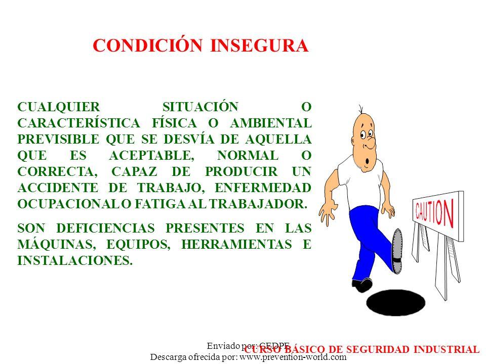 Enviado por: CEDPE Descarga ofrecida por: www.prevention-world.com ACTO INSEGURO ACCION VOLUNTARIA, POR ACCIÓN U OMISIÓN, QUE CONLLEVA LA VIOLACIÓN DE PROCEDIMIENTOS, NORMAS, REGLAMENTOS O PRACTICAS SEGURAS ESTABLECIDAS QUE PUEDEN GENERAR INCIDENTES, ACCIDENTES DE TRABAJO O ENFERMEDAD PROFESIONAL EJEMPLOS USO INCORRECTO EPP EQUIPOS/MAQUINARIAS EN MOVIMIENTO NO USO EPP PARAR/ARRANCAR MÁQ.