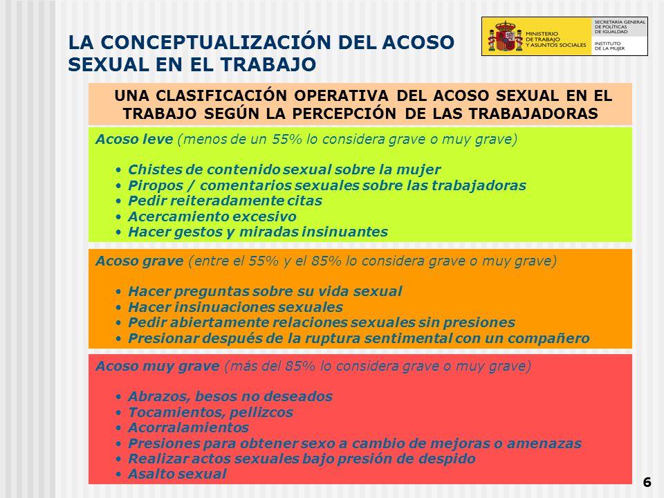 6 LA CONCEPTUALIZACIÓN DEL ACOSO SEXUAL EN EL TRABAJO UNA CLASIFICACIÓN OPERATIVA DEL ACOSO SEXUAL EN EL TRABAJO SEGÚN LA PERCEPCIÓN DE LAS TRABAJADOR