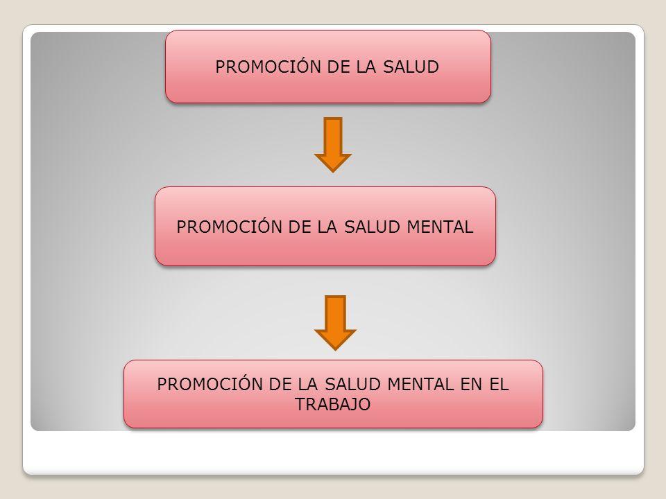 PROMOCIÓN DE LA SALUD PROMOCIÓN DE LA SALUD MENTAL PROMOCIÓN DE LA SALUD MENTAL EN EL TRABAJO