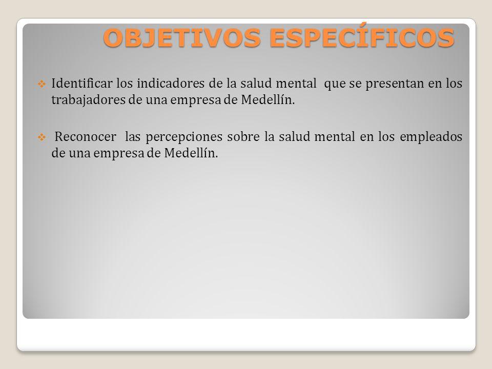 OBJETIVOS ESPECÍFICOS Identificar los indicadores de la salud mental que se presentan en los trabajadores de una empresa de Medellín. Reconocer las pe