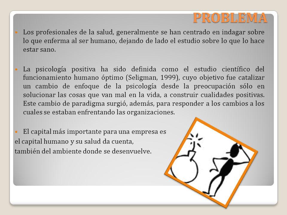 OBJETIVOS ESPECÍFICOS Identificar los indicadores de la salud mental que se presentan en los trabajadores de una empresa de Medellín.