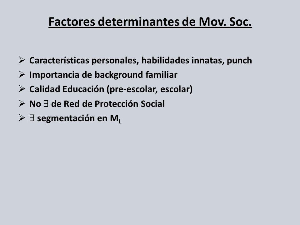 Características personales, habilidades innatas, punch Importancia de background familiar Calidad Educación (pre-escolar, escolar) No de Red de Protec