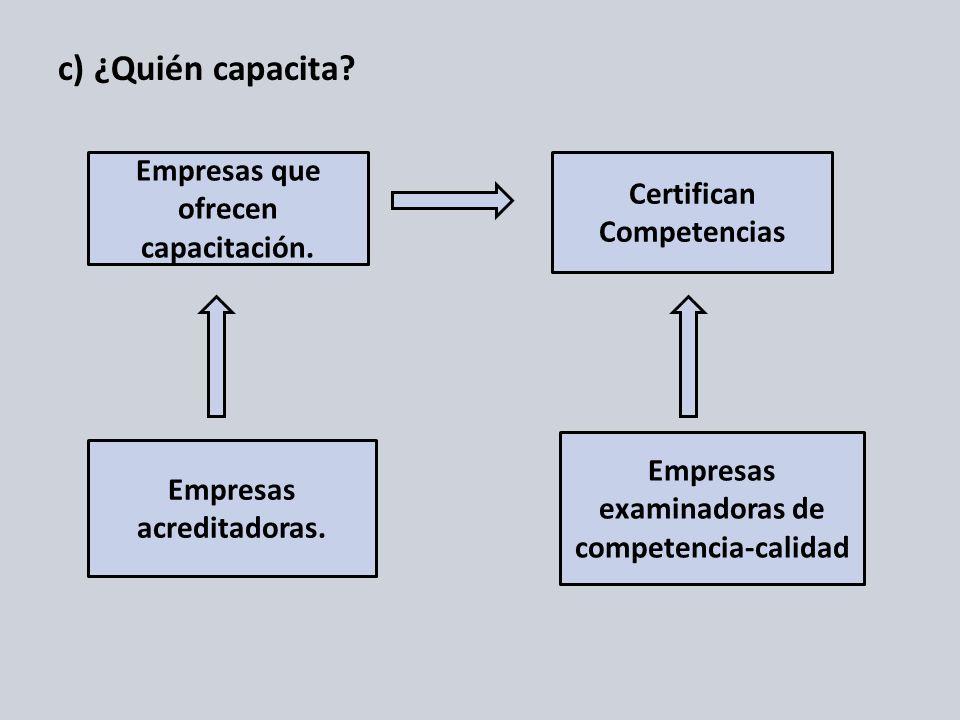 c) ¿Quién capacita? Empresas que ofrecen capacitación. Certifican Competencias Empresas acreditadoras. Empresas examinadoras de competencia-calidad