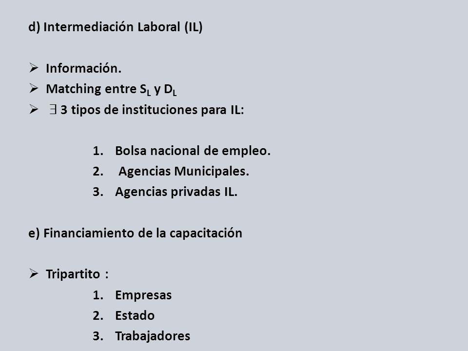 d) Intermediación Laboral (IL) Información. Matching entre S L y D L 3 tipos de instituciones para IL: 1.Bolsa nacional de empleo. 2. Agencias Municip