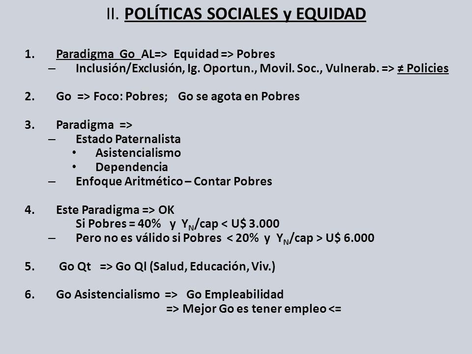 1.Paradigma Go AL=> Equidad => Pobres – Inclusión/Exclusión, Ig. Oportun., Movil. Soc., Vulnerab. => Policies 2.Go => Foco: Pobres; Go se agota en Pob