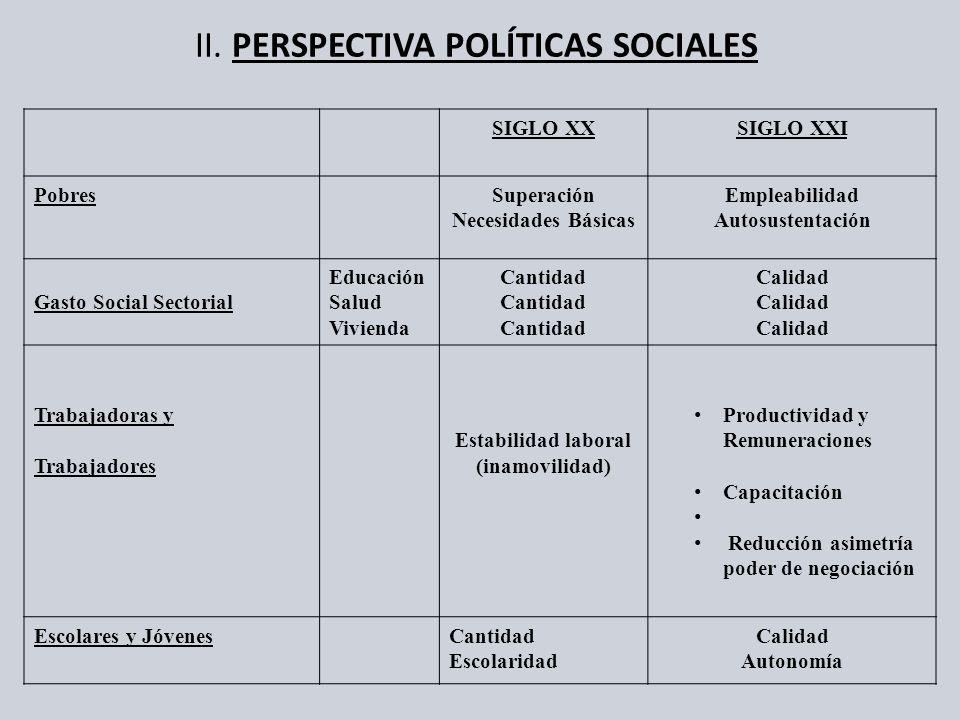 II. PERSPECTIVA POLÍTICAS SOCIALES SIGLO XXSIGLO XXI PobresSuperación Necesidades Básicas Empleabilidad Autosustentación Gasto Social Sectorial Educac