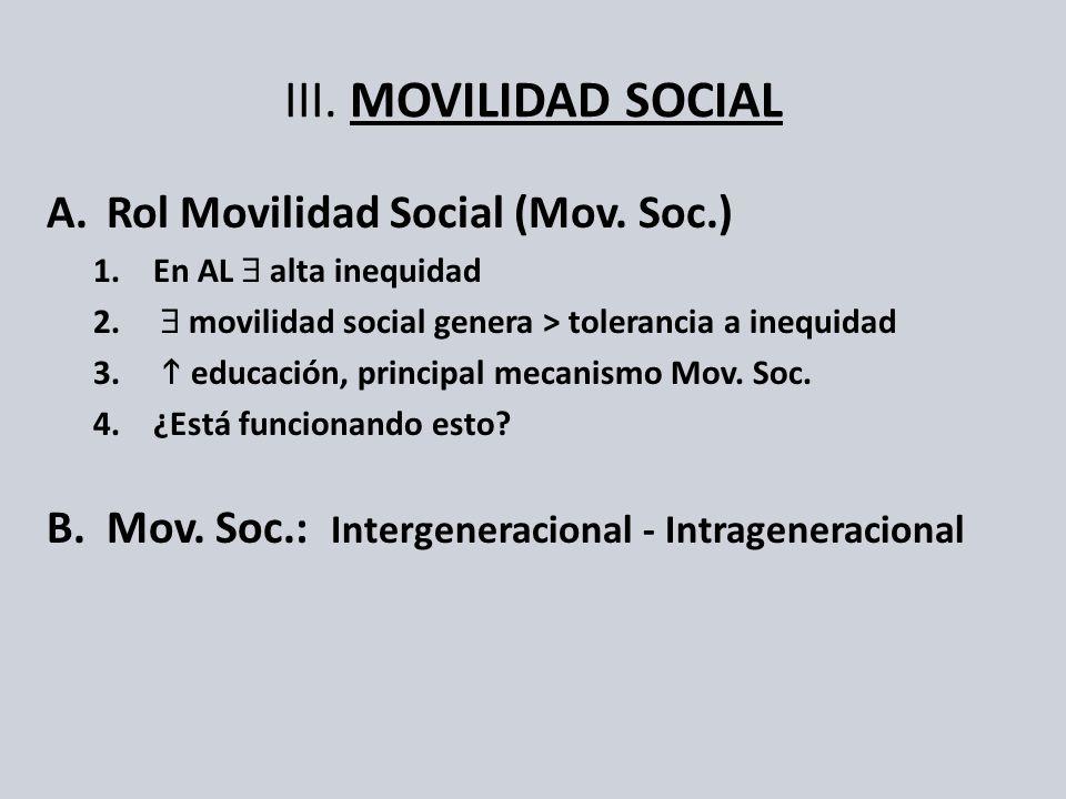 III. MOVILIDAD SOCIAL A.Rol Movilidad Social (Mov. Soc.) 1.En AL alta inequidad 2. movilidad social genera > tolerancia a inequidad 3. educación, prin