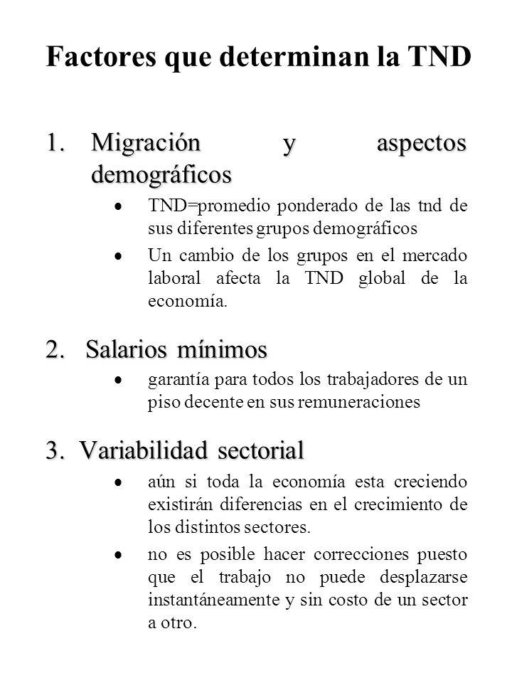 Factores que determinan la TND 1.Migración y aspectos demográficos TND=promedio ponderado de las tnd de sus diferentes grupos demográficos Un cambio d