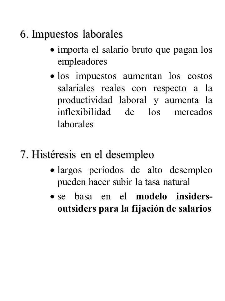 6. Impuestos laborales importa el salario bruto que pagan los empleadores los impuestos aumentan los costos salariales reales con respecto a la produc