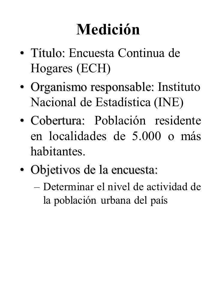Medición Título:Título: Encuesta Continua de Hogares (ECH) Organismo responsable:Organismo responsable: Instituto Nacional de Estadística (INE) Cobert