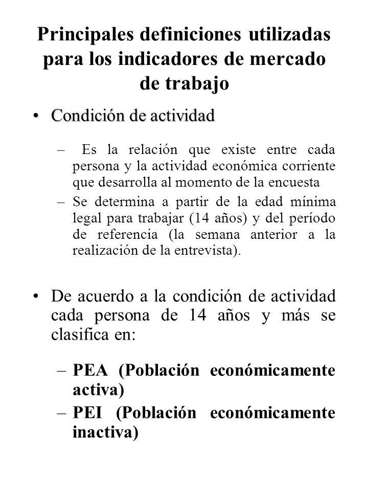 Principales definiciones utilizadas para los indicadores de mercado de trabajo Condición de actividadCondición de actividad –Es la relación que existe