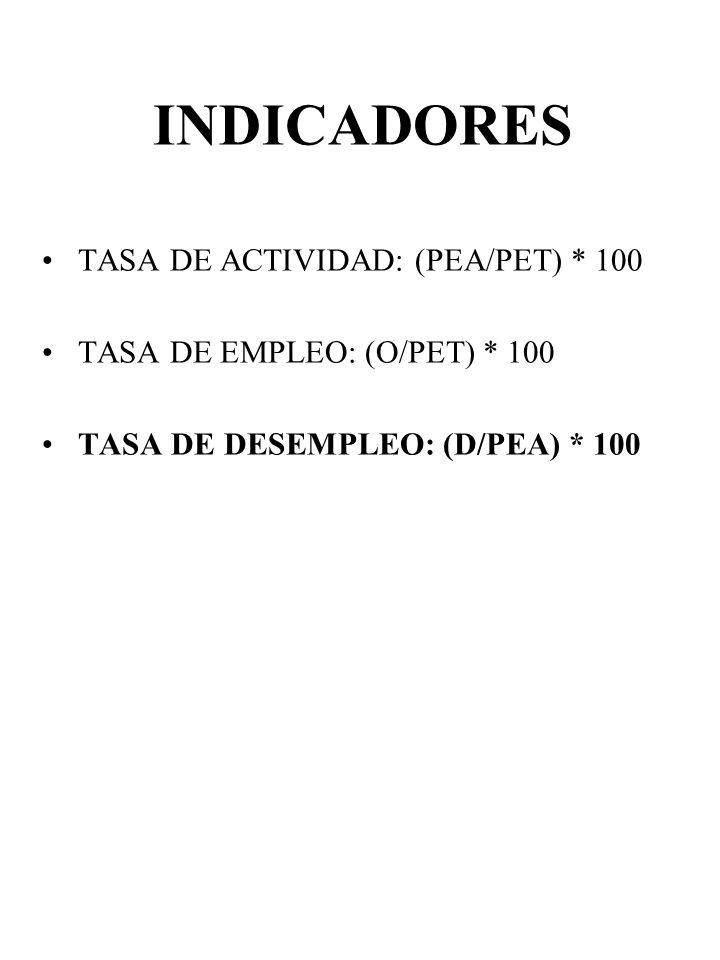 INDICADORES TASA DE ACTIVIDAD: (PEA/PET) * 100 TASA DE EMPLEO: (O/PET) * 100 TASA DE DESEMPLEO: (D/PEA) * 100