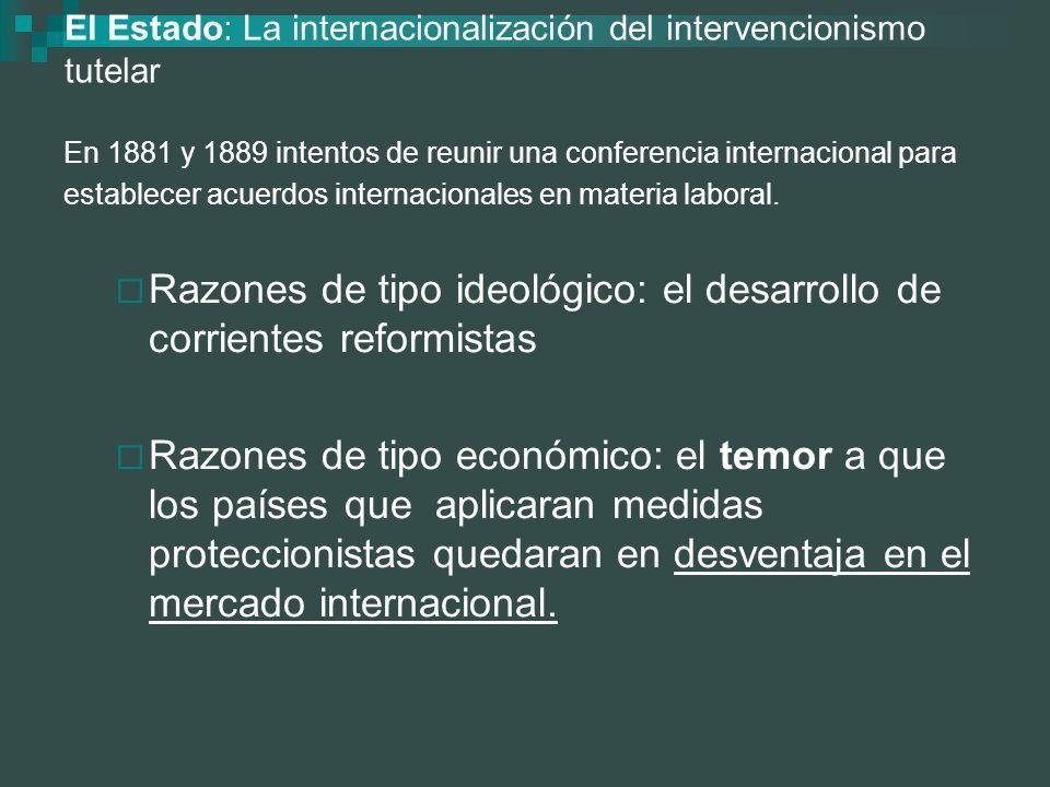 El Estado: La internacionalización del intervencionismo tutelar En 1881 y 1889 intentos de reunir una conferencia internacional para establecer acuerd