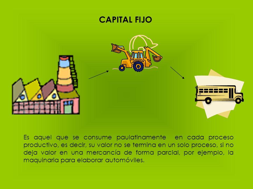 CAPITAL FIJO Es aquel que se consume paulatinamente en cada proceso productivo, es decir, su valor no se termina en un solo proceso, si no deja valor