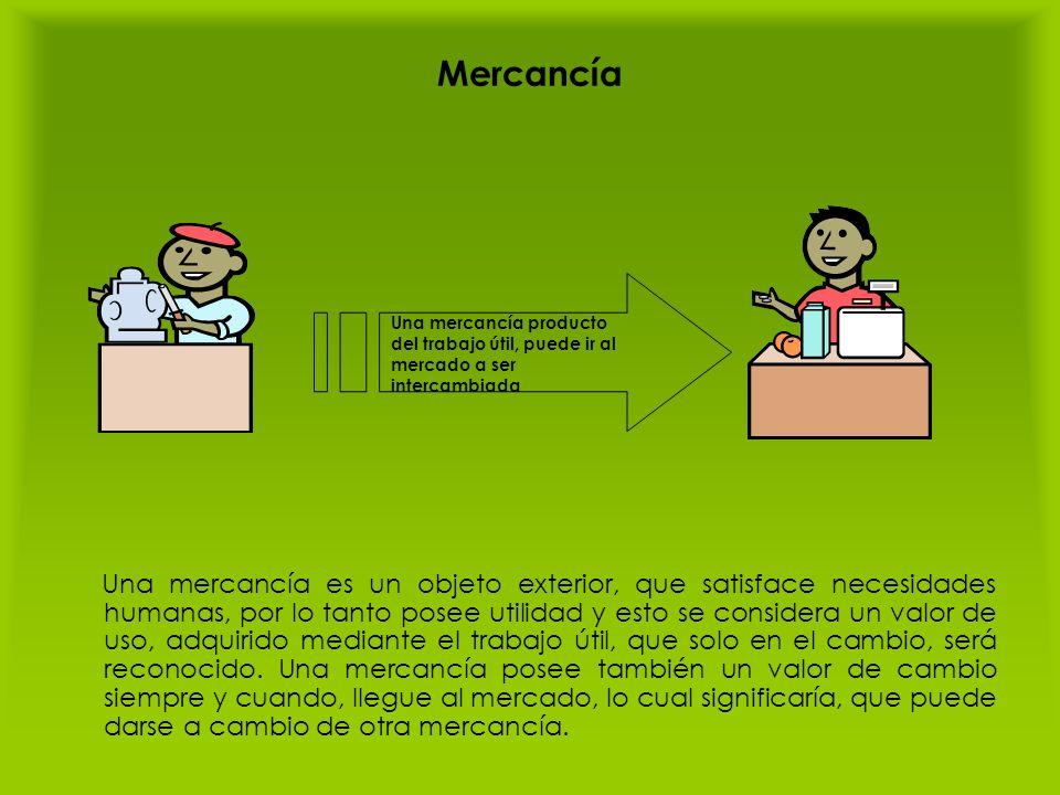 Mercancía Una mercancía es un objeto exterior, que satisface necesidades humanas, por lo tanto posee utilidad y esto se considera un valor de uso, adq