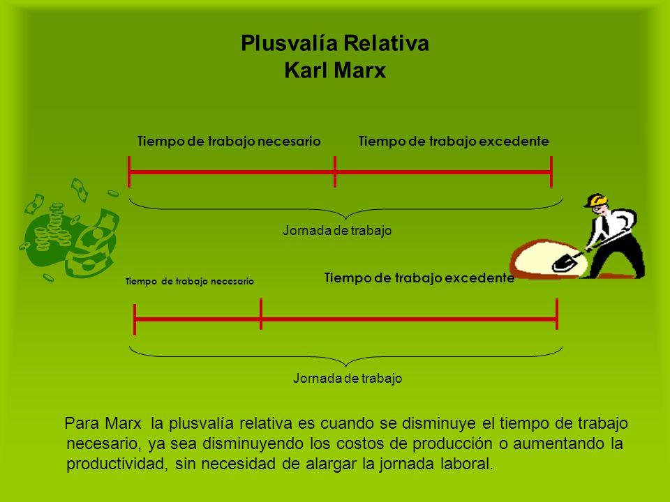 Plusvalía Relativa Karl Marx Para Marx la plusvalía relativa es cuando se disminuye el tiempo de trabajo necesario, ya sea disminuyendo los costos de
