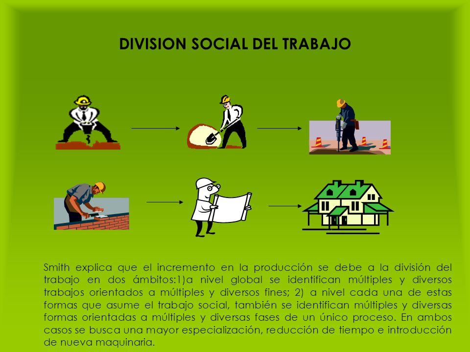 DIVISION SOCIAL DEL TRABAJO Smith explica que el incremento en la producción se debe a la división del trabajo en dos ámbitos:1)a nivel global se iden