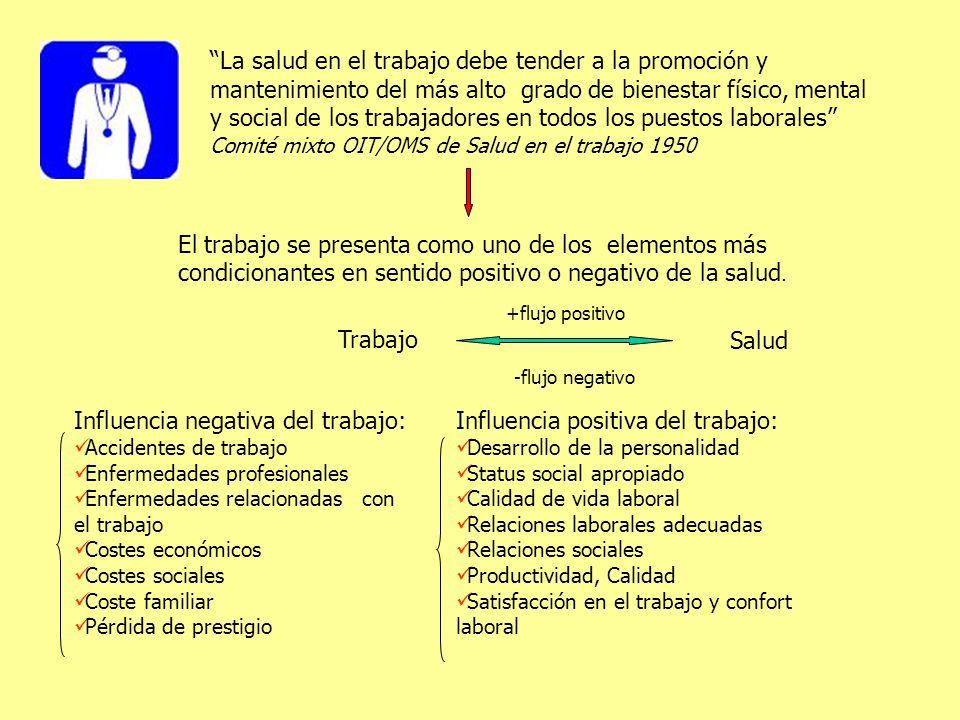 Integración de la prevención en la empresa Ley 54/2000 de Reforma del Marco Normativo de La Prevención de Riesgos Laborales: La experiencia acumulada desde la entrada en vigor de la L.P.R.L.