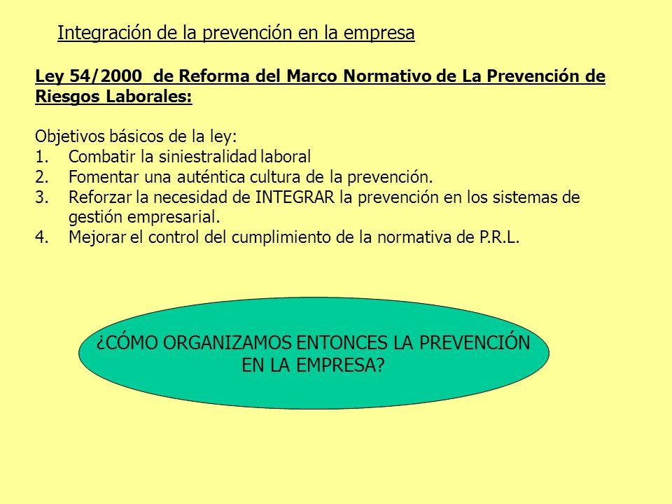 Integración de la prevención en la empresa Ley 54/2000 de Reforma del Marco Normativo de La Prevención de Riesgos Laborales: Objetivos básicos de la l
