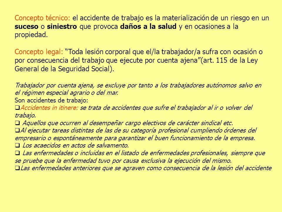 Ley 31/1995 de Prevención de Riesgos Laborales Condiciones materiales de la empresa: 1.Usar los equipos de trabajo con los debidos sistemas de Protección colectiva.